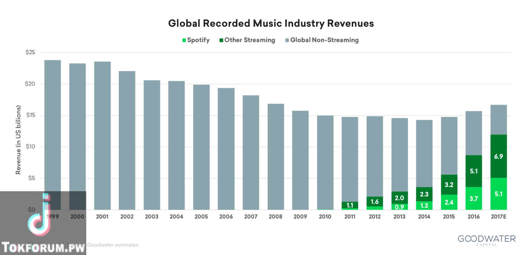 0_spotify_streaming_industry_4-png.1266